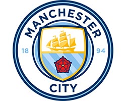 Manchester City produkty licencyjne dziecięce hurtownia.